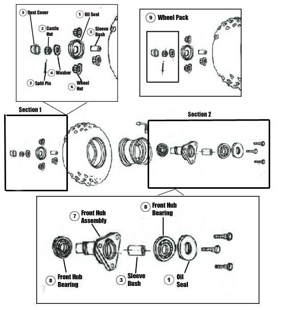 Схема передней подвески .